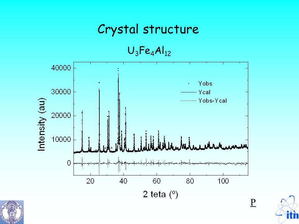 Crystal structure U 3 Fe 4 Al 12 P