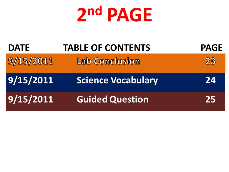 DATE TABLE OF CONTENTS PAGE 2 nd PAGE 9/15/2011Science Vocabulary 24 9/15/2011Guided Question 25