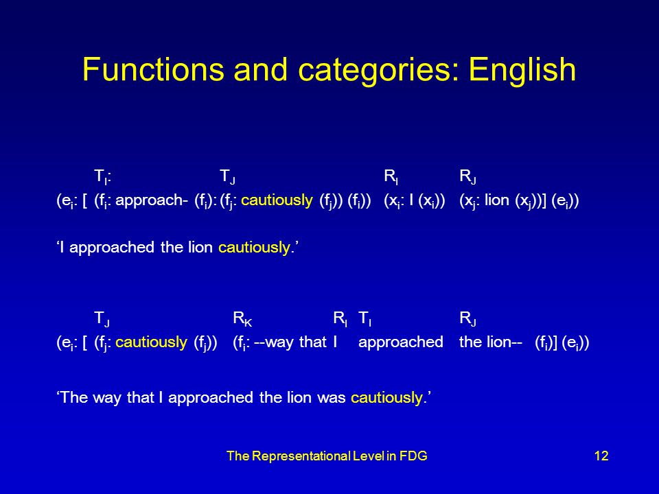 The Representational Level in FDG12 Functions and categories: English T I :T J R I R J (e i : [(f i : approach- (f i ):(f j : cautiously (f j )) (f i