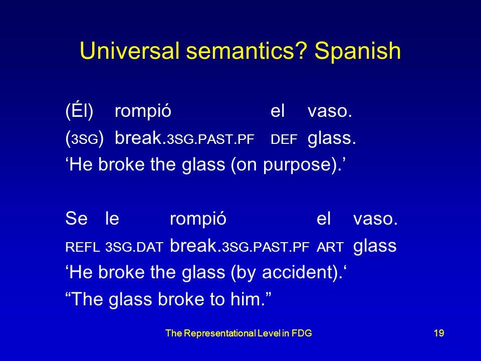 The Representational Level in FDG19 Universal semantics.