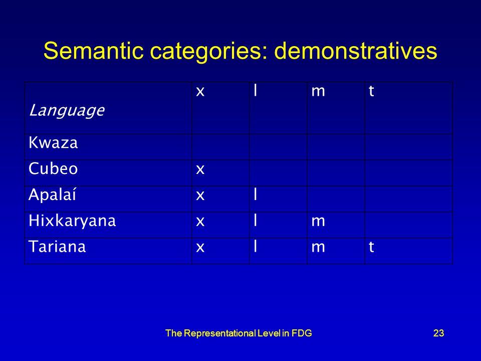 The Representational Level in FDG23 Semantic categories: demonstratives Language xlmt Kwaza Cubeox Apalaíxl Hixkaryanaxlm Tarianaxlmt