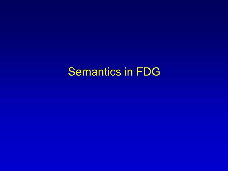 Semantics in FDG