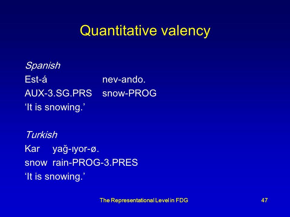 The Representational Level in FDG47 Quantitative valency Spanish Est-á nev-ando.