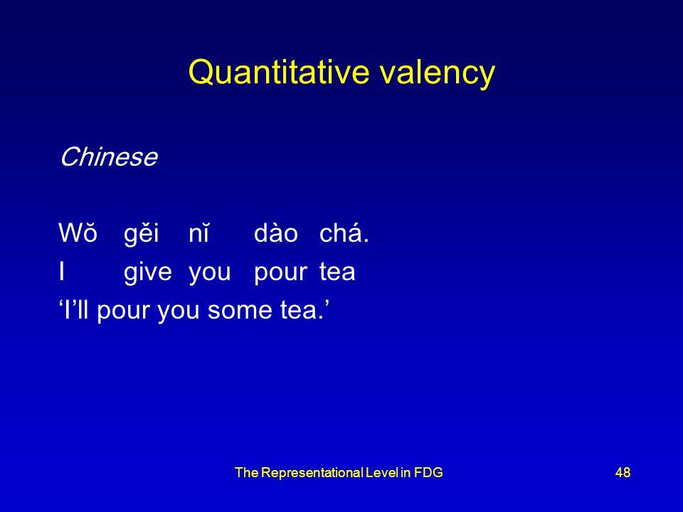 The Representational Level in FDG48 Quantitative valency Chinese Wŏgěinĭdàochá.