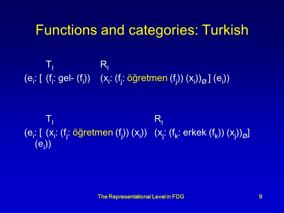 The Representational Level in FDG9 Functions and categories: Turkish T I R I (e i : [(f i : gel- (f i ))(x i : (f j : öğretmen (f j )) (x i )) Ø ] (e i )) T I R I (e i : [(x i : (f j : öğretmen (f j )) (x i )) (x j : (f k : erkek (f k )) (x j )) Ø ] (e i ))