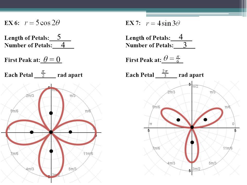 EX 6: Length of Petals:_______ Number of Petals:_______ First Peak at:_______ Each Petal _______ rad apart EX 7: Length of Petals:_______ Number of Pe