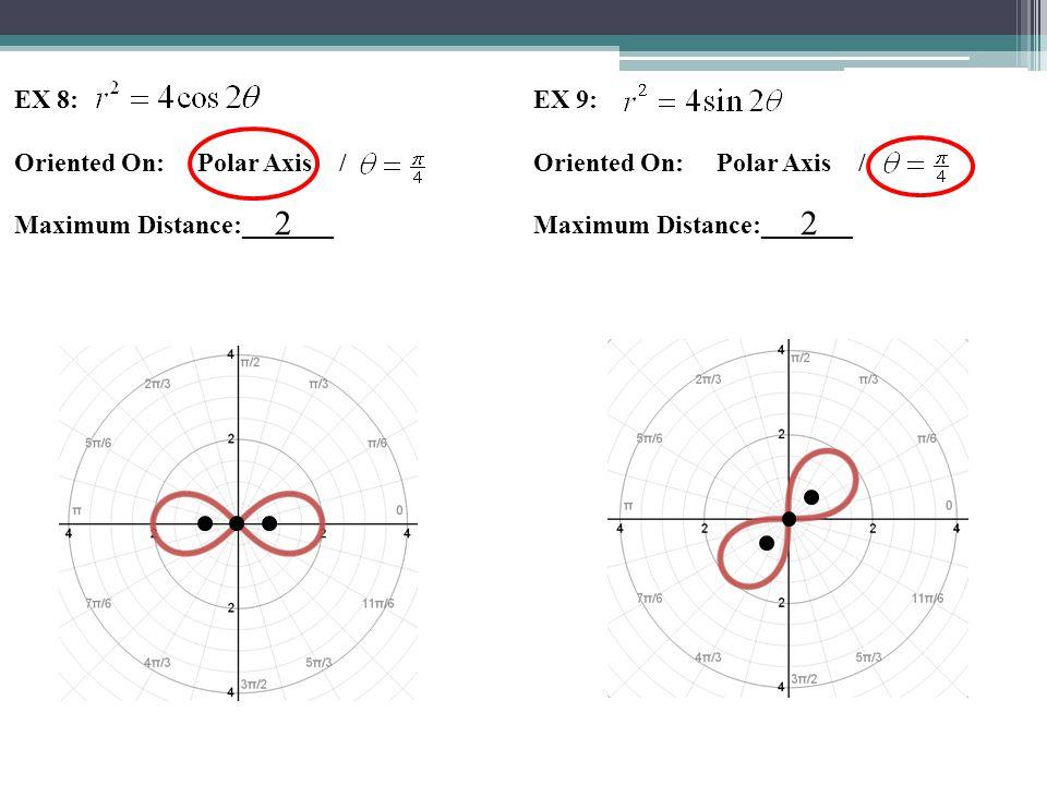 EX 8: Oriented On: Polar Axis / Maximum Distance:_______ EX 9: Oriented On: Polar Axis / Maximum Distance:_______ 22