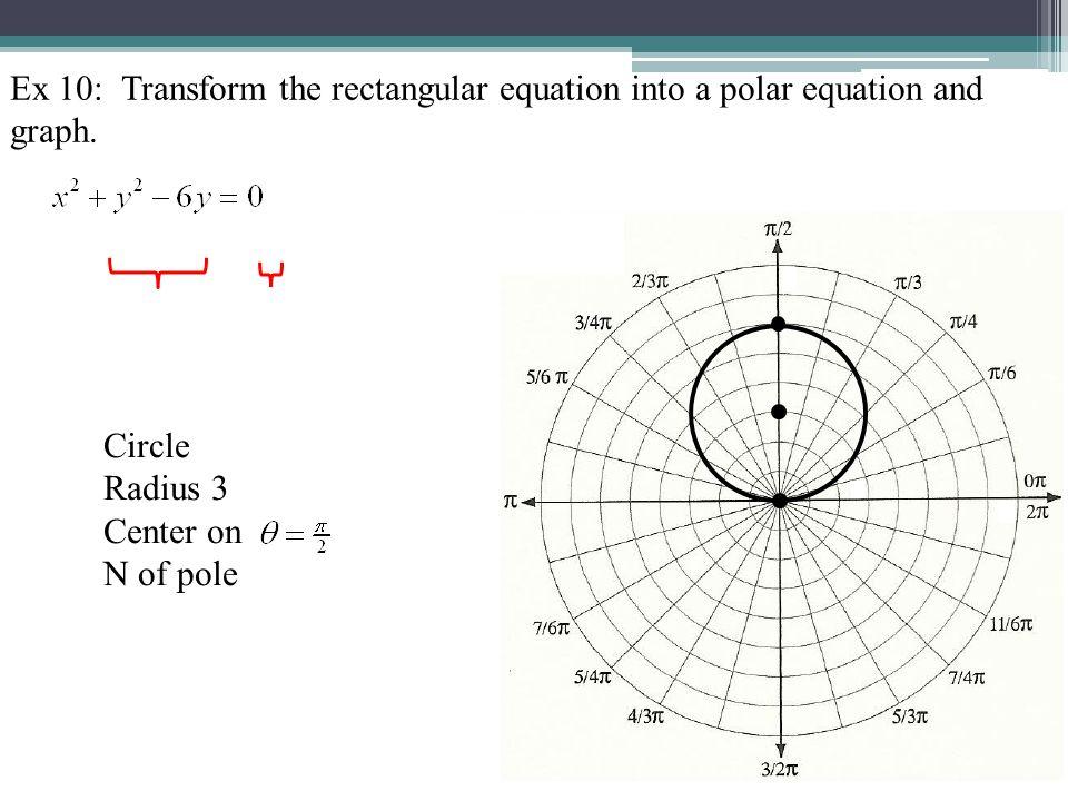 Ex 10: Transform the rectangular equation into a polar equation and graph. Circle Radius 3 Center on N of pole