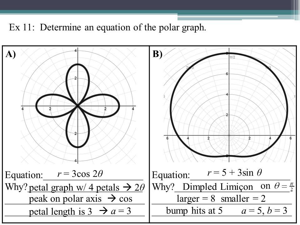 Ex 11: Determine an equation of the polar graph. A)B) Equation:____________________ Why?_______________________ ____________________________ Equation: