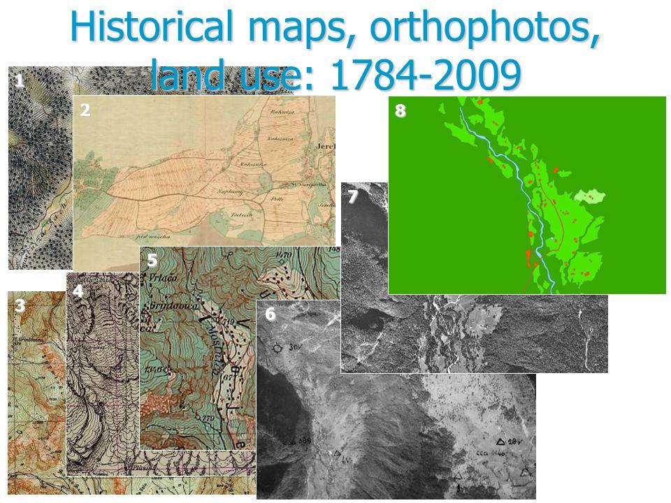 1 2 3 4 5 6 7 8 Historical maps, orthophotos, land use: 1784-2009