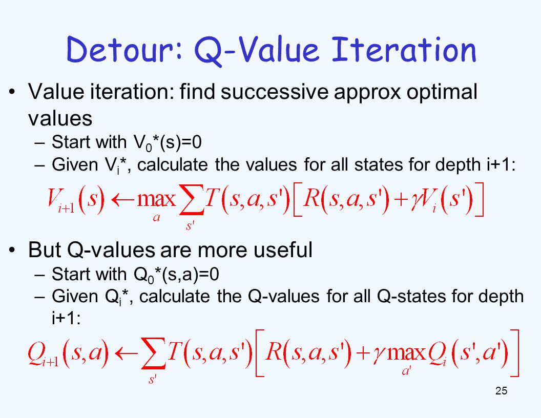 Detour: Q-Value Iteration 25 Value iteration: find successive approx optimal values –Start with V 0 *(s)=0 –Given V i *, calculate the values for all states for depth i+1: But Q-values are more useful –Start with Q 0 *(s,a)=0 –Given Q i *, calculate the Q-values for all Q-states for depth i+1:
