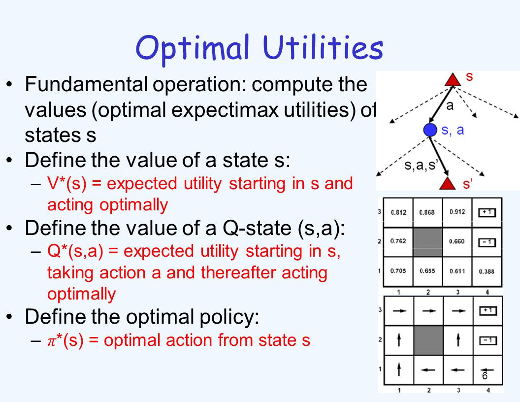 The Bellman Equations 7 One-step lookahead relationship amongst optimal utility values: