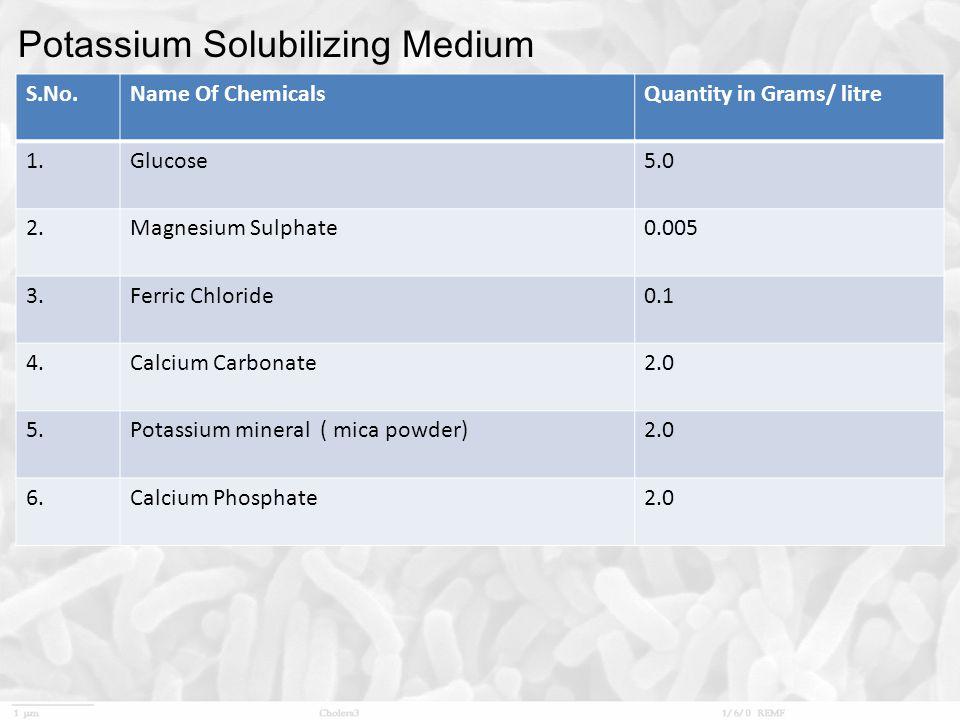 Potassium Solubilizing Medium S.No.Name Of ChemicalsQuantity in Grams/ litre 1.Glucose5.0 2.Magnesium Sulphate0.005 3.Ferric Chloride0.1 4.Calcium Carbonate2.0 5.Potassium mineral ( mica powder)2.0 6.Calcium Phosphate2.0