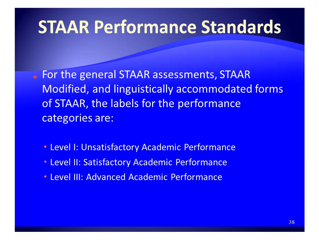 For the general STAAR assessments, STAAR Modified, and linguistically accommodated forms of STAAR, the labels for the performance categories are: Level I: Unsatisfactory Academic Performance Level II: Satisfactory Academic Performance Level III: Advanced Academic Performance 38