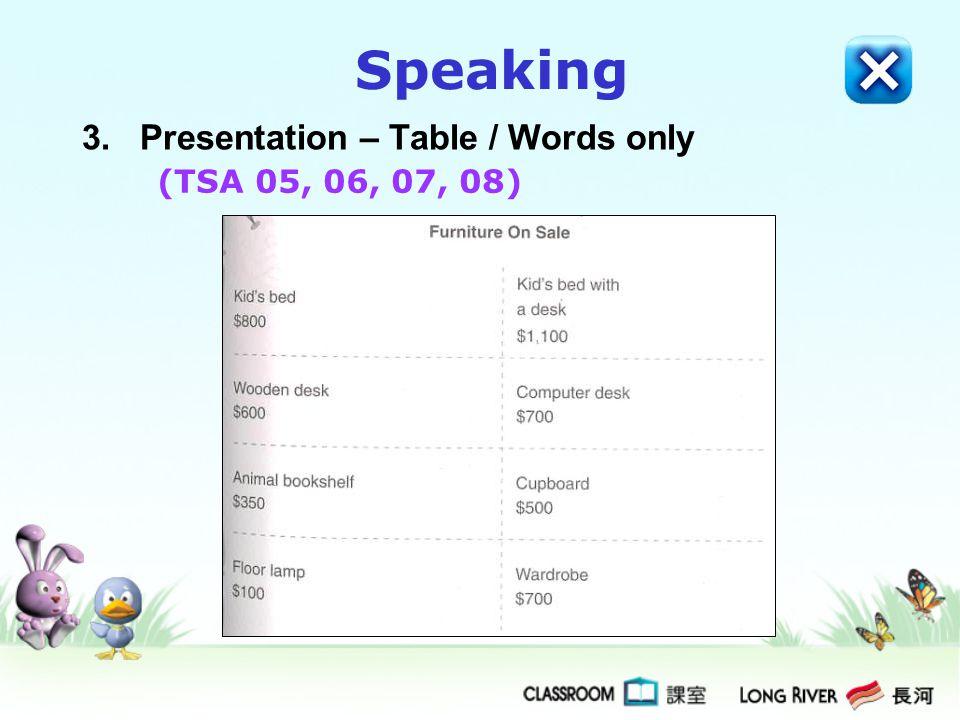 3. Presentation – Table / Words only Speaking (TSA 05, 06, 07, 08)