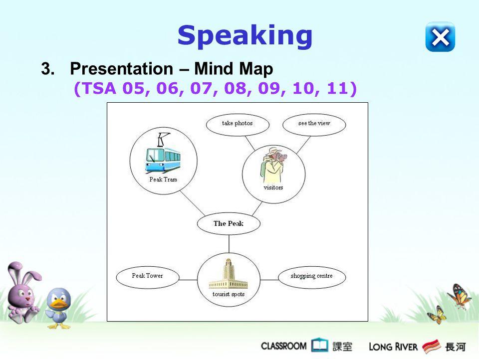 3. Presentation – Mind Map Speaking (TSA 05, 06, 07, 08, 09, 10, 11)