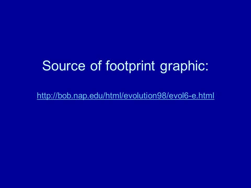 Source of footprint graphic: http://bob.nap.edu/html/evolution98/evol6-e.html http://bob.nap.edu/html/evolution98/evol6-e.html