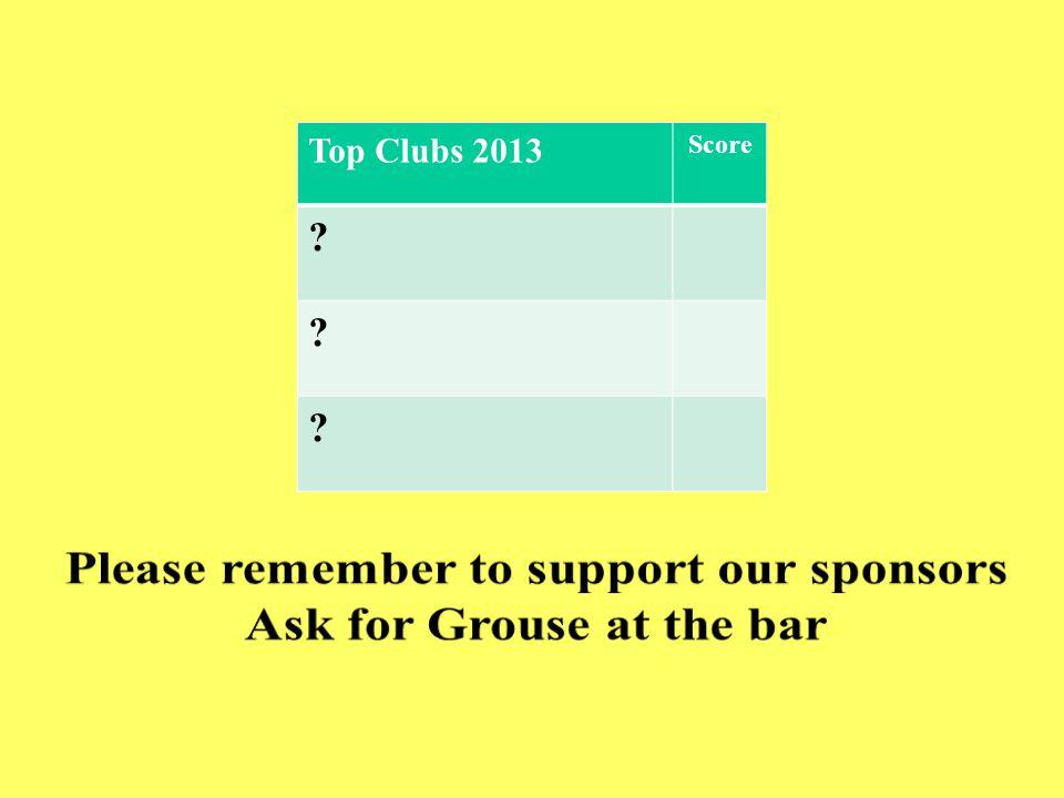 Top Clubs 2013 Score ? ? ?