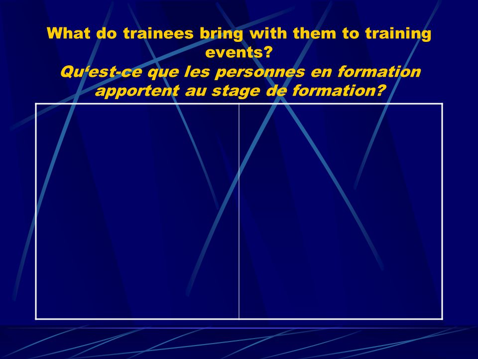 What do trainees bring with them to training events? Quest-ce que les personnes en formation apportent au stage de formation?
