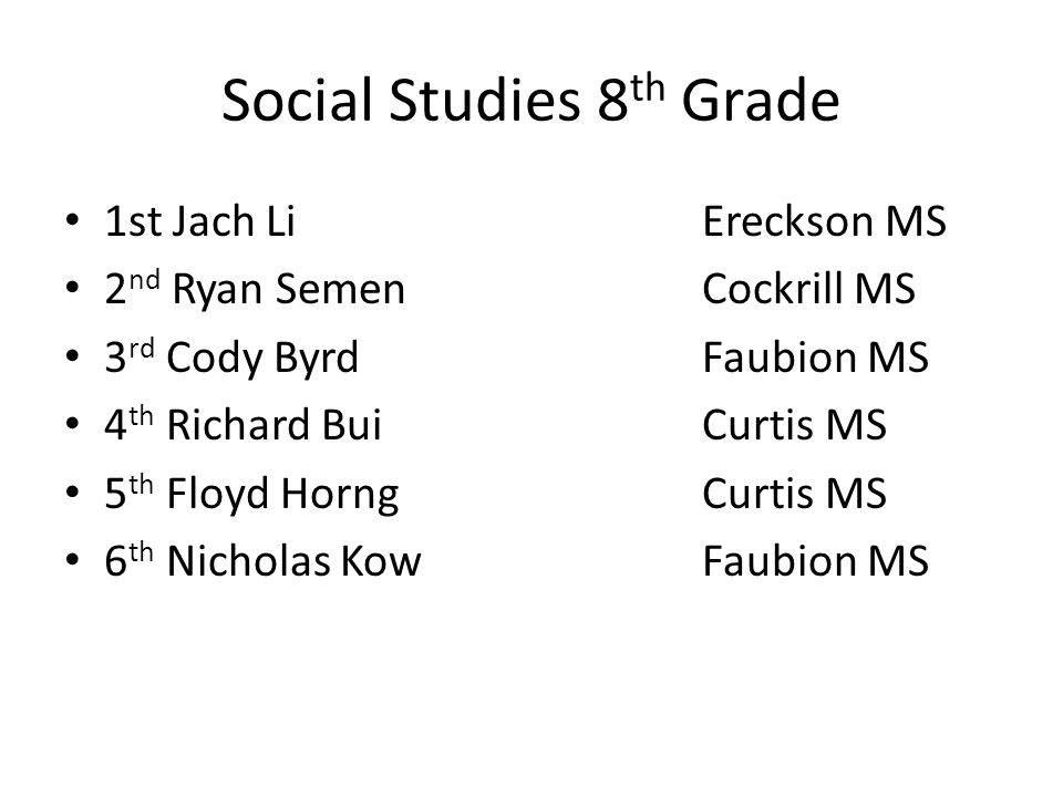 Social Studies 8 th Grade 1st Jach LiEreckson MS 2 nd Ryan SemenCockrill MS 3 rd Cody ByrdFaubion MS 4 th Richard BuiCurtis MS 5 th Floyd HorngCurtis MS 6 th Nicholas KowFaubion MS