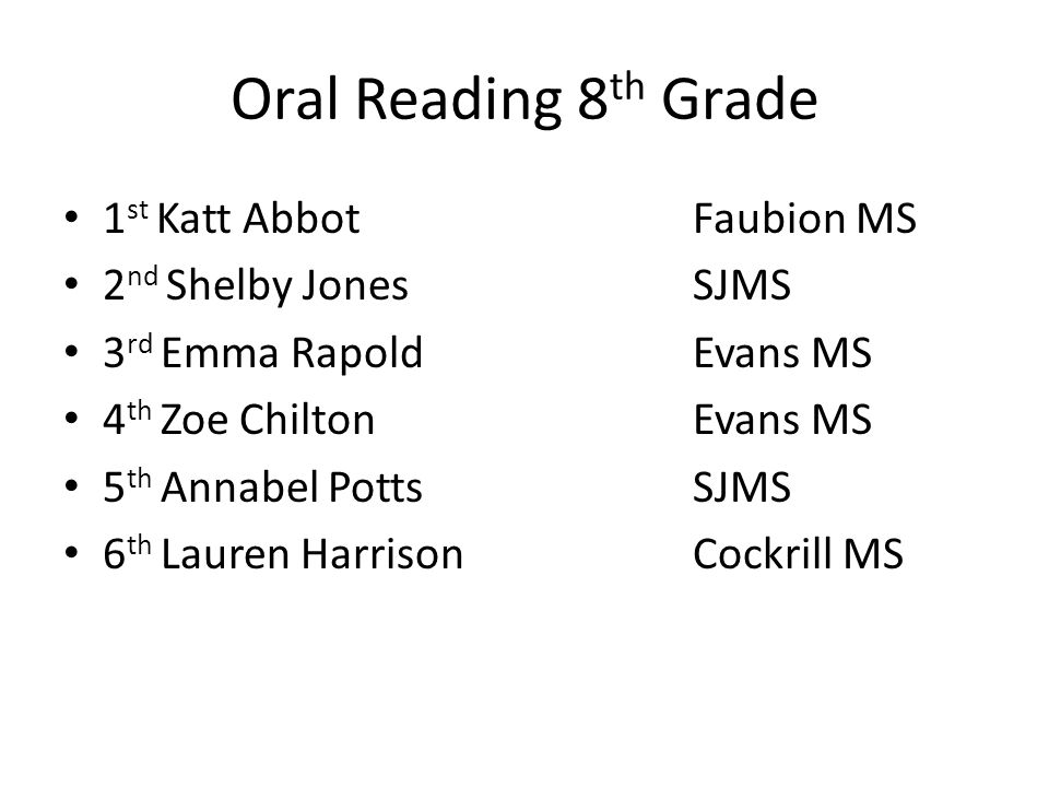 Oral Reading 8 th Grade 1 st Katt AbbotFaubion MS 2 nd Shelby JonesSJMS 3 rd Emma RapoldEvans MS 4 th Zoe ChiltonEvans MS 5 th Annabel PottsSJMS 6 th Lauren HarrisonCockrill MS