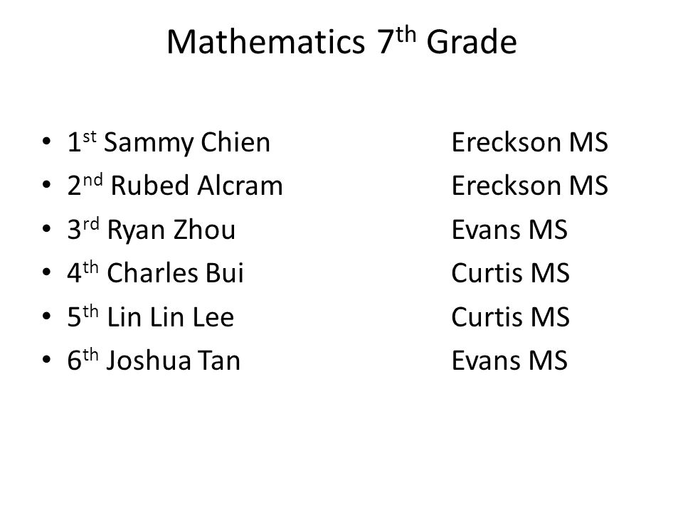 Mathematics 7 th Grade 1 st Sammy ChienEreckson MS 2 nd Rubed AlcramEreckson MS 3 rd Ryan ZhouEvans MS 4 th Charles BuiCurtis MS 5 th Lin Lin LeeCurtis MS 6 th Joshua TanEvans MS