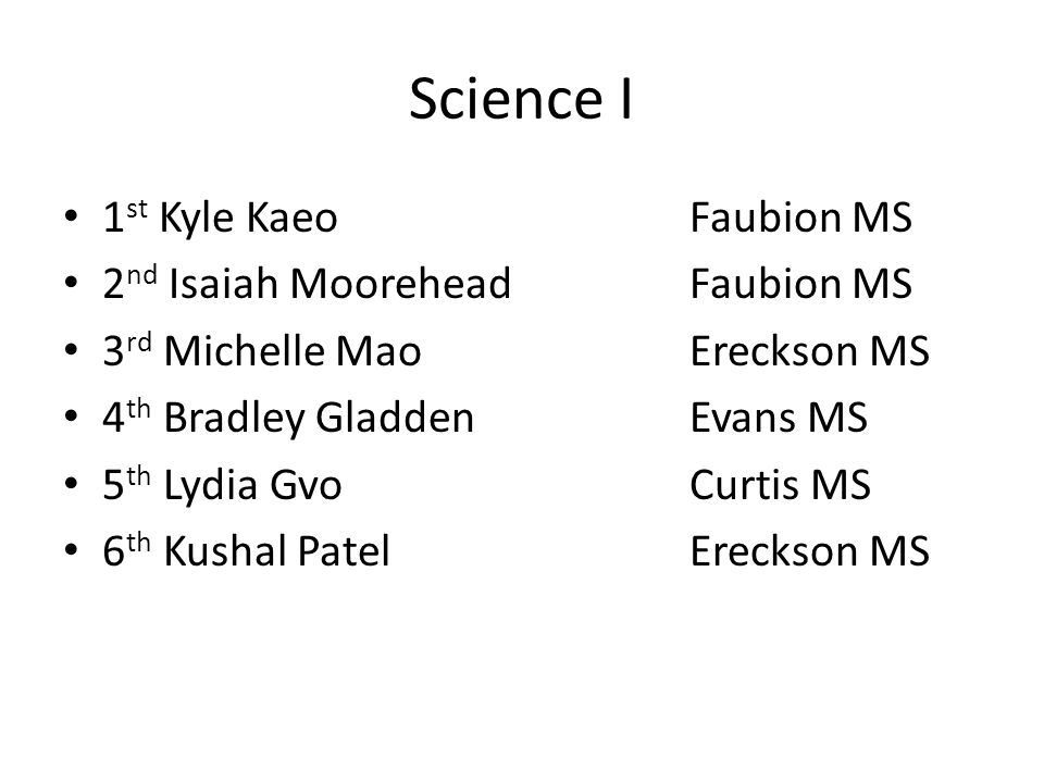 Science I 1 st Kyle KaeoFaubion MS 2 nd Isaiah MooreheadFaubion MS 3 rd Michelle MaoEreckson MS 4 th Bradley GladdenEvans MS 5 th Lydia GvoCurtis MS 6 th Kushal PatelEreckson MS