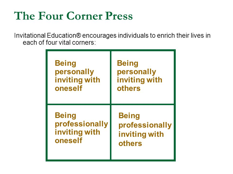 The Four Corner Press Invitational Education® encourages individuals to enrich their lives in each of four vital corners: Being personally inviting wi