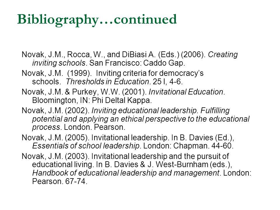 Bibliography…continued Novak, J.M., Rocca, W., and DiBiasi A. (Eds.) (2006). Creating inviting schools. San Francisco: Caddo Gap. Novak, J.M. (1999).