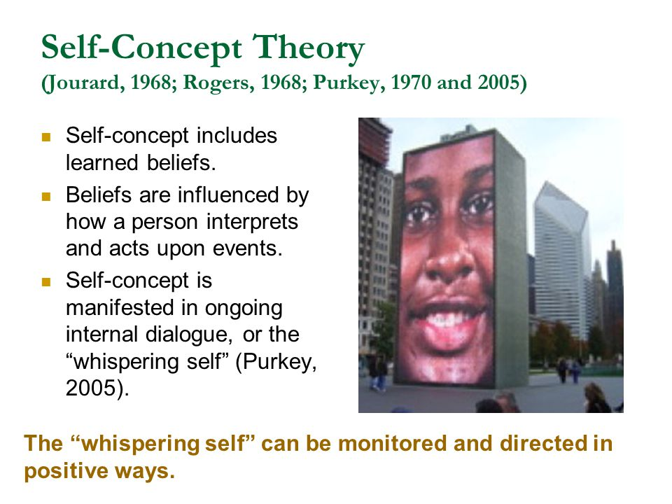 Self-Concept Theory…….Continued Self-concept alone does not cause misbehavior.