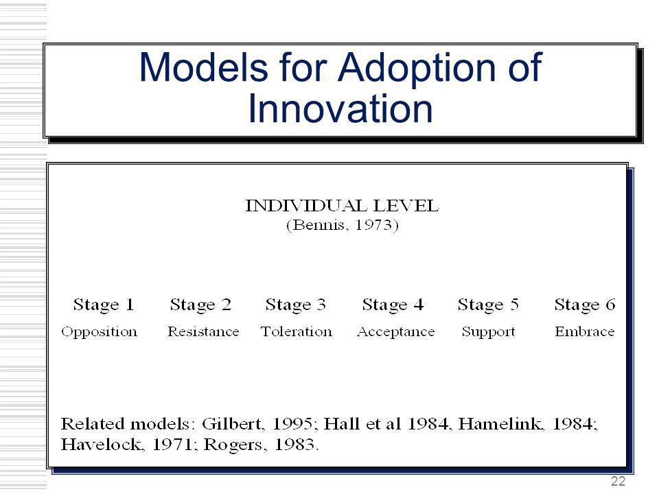 22 Models for Adoption of Innovation