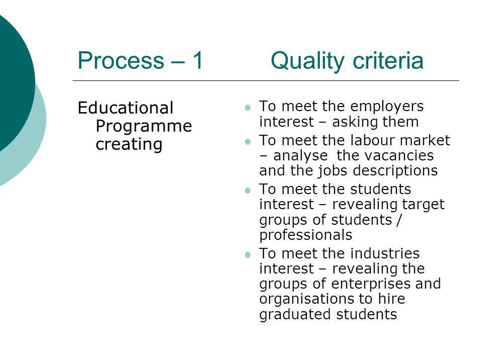 Process – 1 Quality criteria Educational Programme creating To meet the employers interest – asking them To meet the labour market – analyse the vacancies and the jobs descriptions To meet the students interest – revealing target groups of students / professionals To meet the industries interest – revealing the groups of enterprises and organisations to hire graduated students