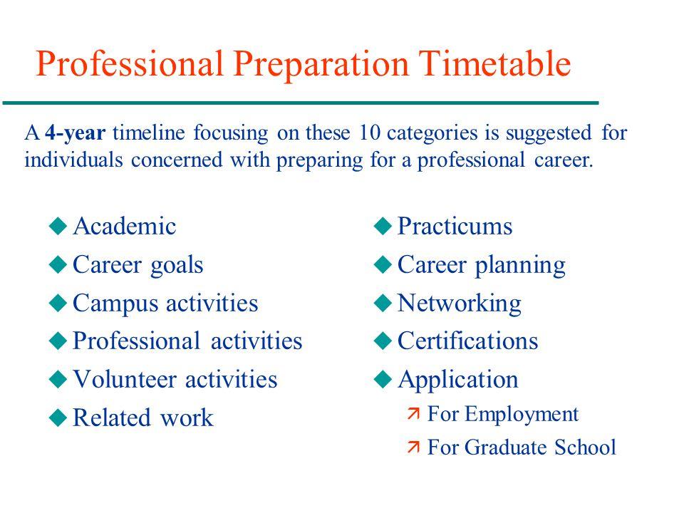 Professional Preparation Timetable u Academic u Career goals u Campus activities u Professional activities u Volunteer activities u Related work u Pra