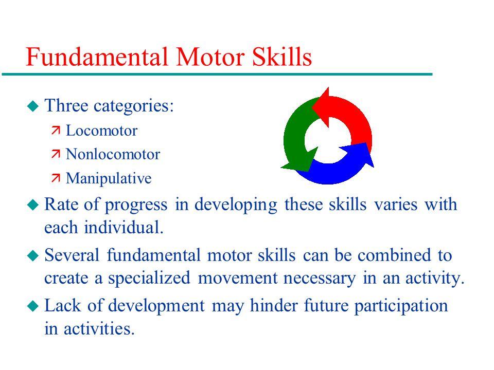 Fundamental Motor Skills u Three categories: ä Locomotor ä Nonlocomotor ä Manipulative u Rate of progress in developing these skills varies with each