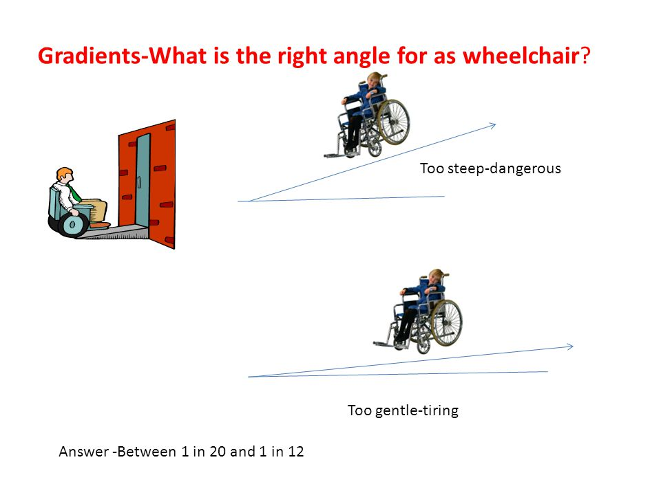 Gradients-What is the right angle for as wheelchair? Too steep-dangerous Too gentle-tiring Answer -Between 1 in 20 and 1 in 12
