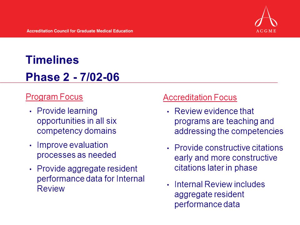 Timelines Phase 2 - 7/02-06 Program Focus Provide learning opportunities in all six competency domains Improve evaluation processes as needed Provide aggregate resident performance data for Internal Review Accreditation Focus Review evidence that programs are teaching and addressing the competencies Provide constructive citations early and more constructive citations later in phase Internal Review includes aggregate resident performance data