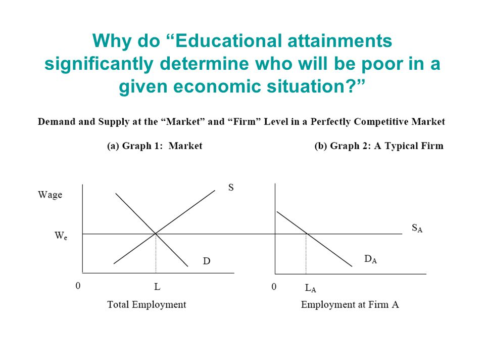 Individual vs..Societal Benefits of Additional Years of Schooling, cont.