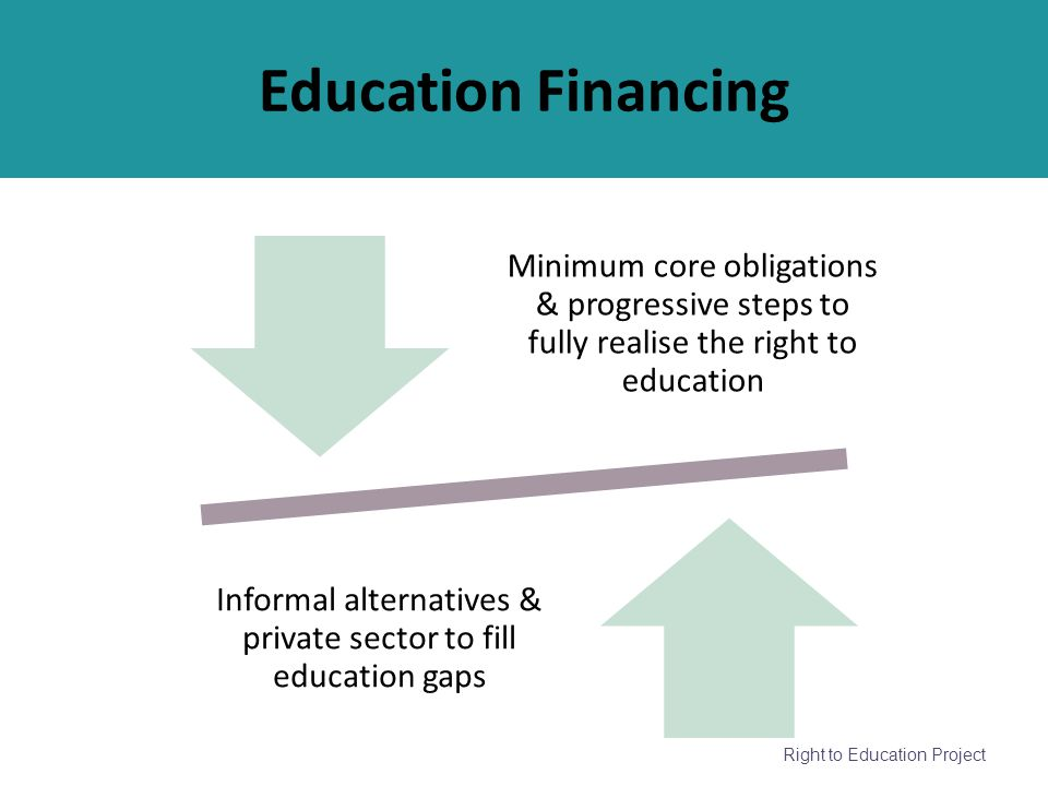 Right to Education Project Education Financing Minimum core obligations & progressive steps to fully realise the right to education Informal alternati