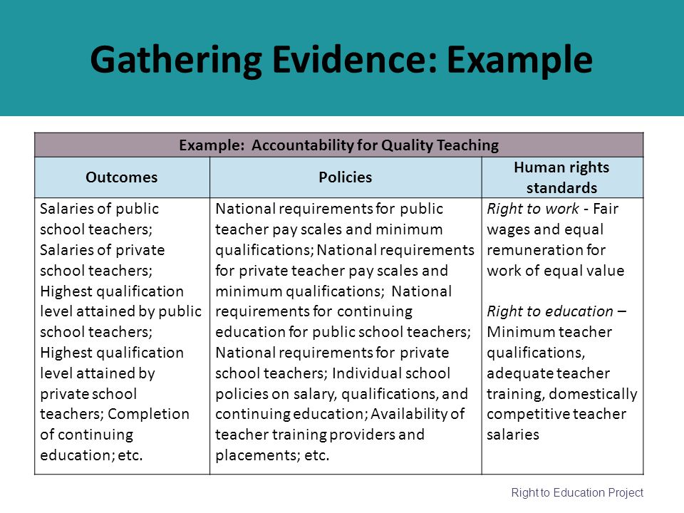 Right to Education Project Gathering Evidence: Example Example: Accountability for Quality Teaching OutcomesPolicies Human rights standards Salaries o