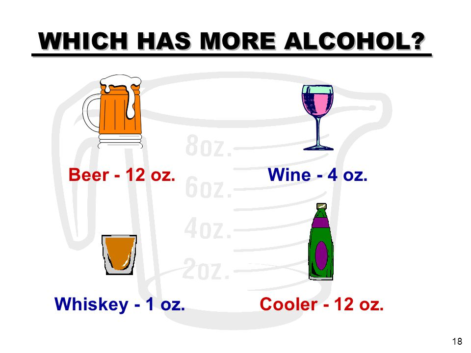 WHICH HAS MORE ALCOHOL? Beer - 12 oz. Cooler - 12 oz. Wine - 4 oz. Whiskey - 1 oz. 18