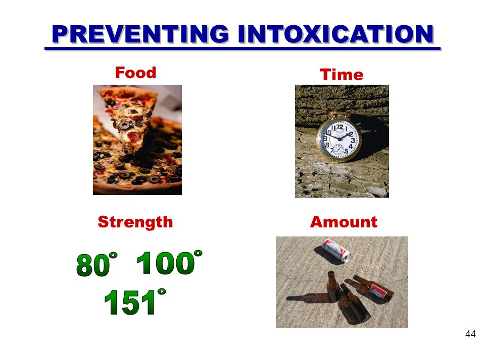 PREVENTING INTOXICATION Food Time 44 StrengthAmount