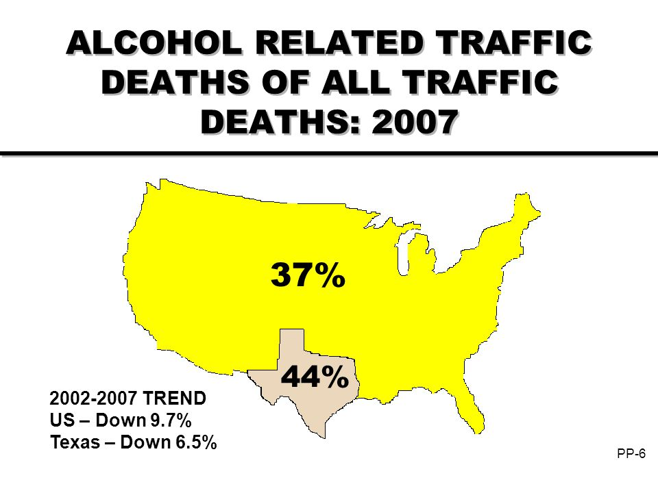 More enforcement.Stronger Laws. Lower BAC level used.