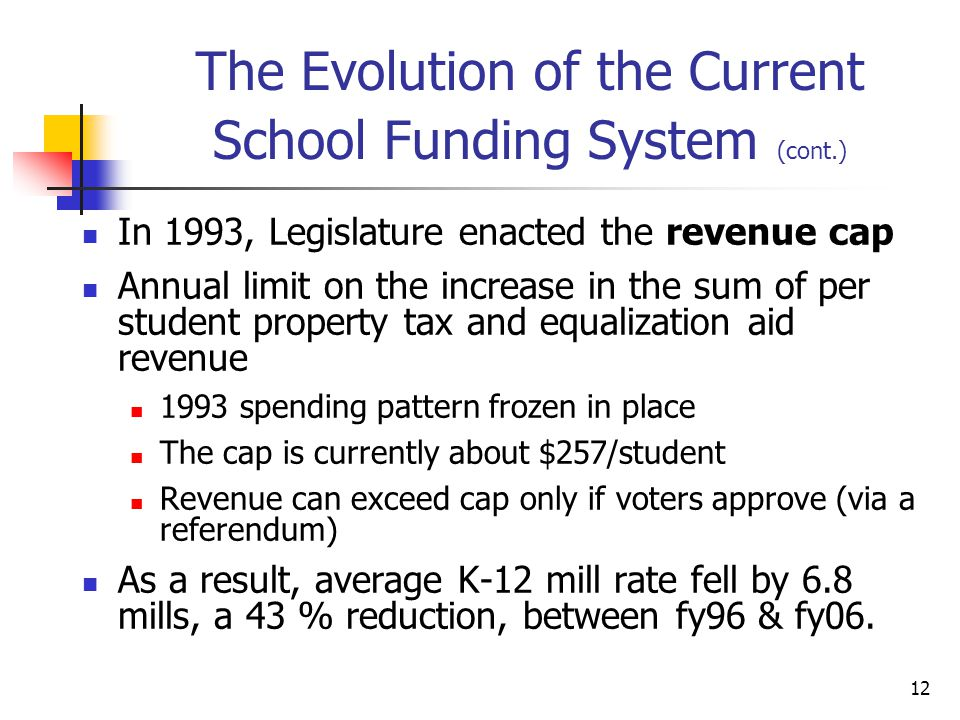 12 The Evolution of the Current School Funding System (cont.) In 1993, Legislature enacted the revenue cap Annual limit on the increase in the sum of per student property tax and equalization aid revenue 1993 spending pattern frozen in place The cap is currently about $257/student Revenue can exceed cap only if voters approve (via a referendum) As a result, average K-12 mill rate fell by 6.8 mills, a 43 % reduction, between fy96 & fy06.