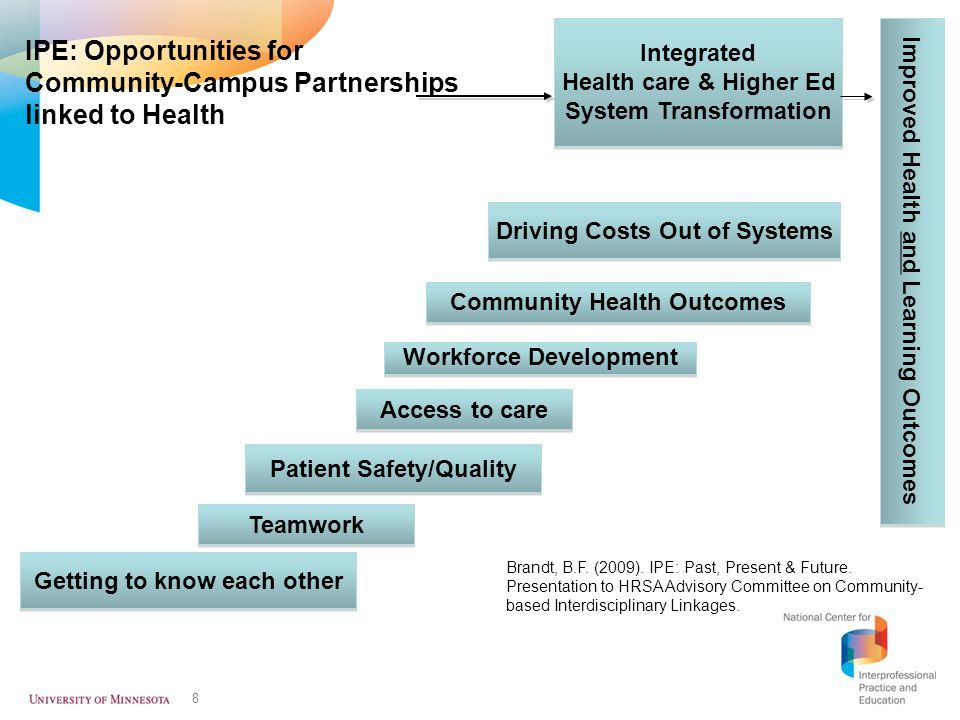 8 Integrated Health care & Higher Ed System Transformation Integrated Health care & Higher Ed System Transformation Access to care Teamwork Patient Sa