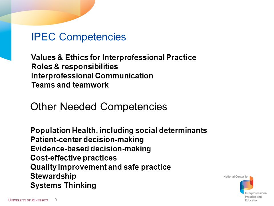 9 IPEC Competencies Values & Ethics for Interprofessional Practice Roles & responsibilities Interprofessional Communication Teams and teamwork Other N