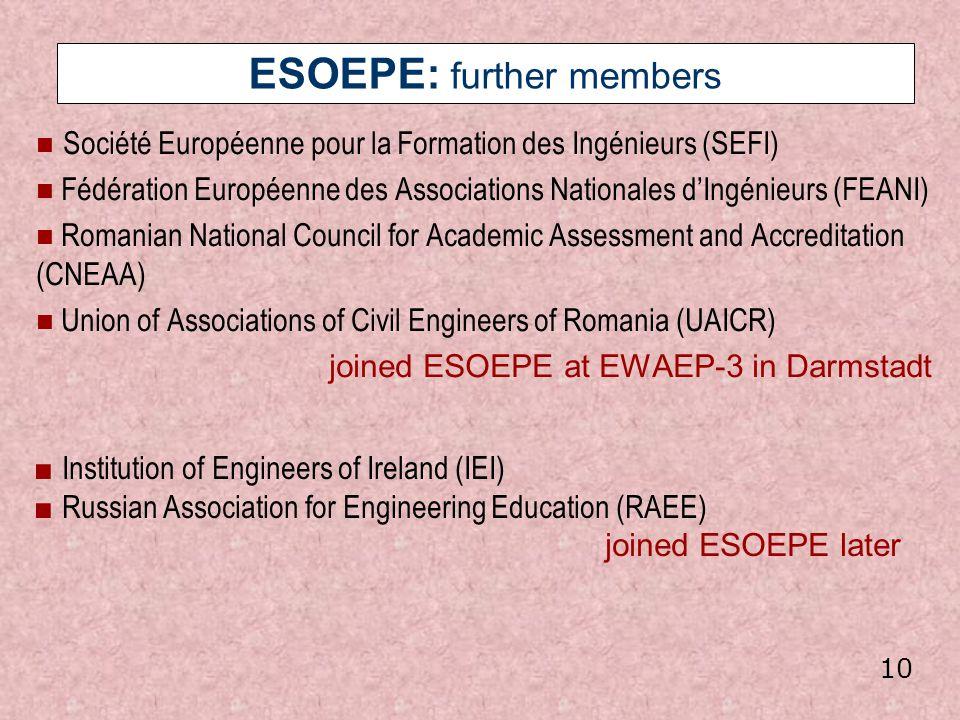 ESOEPE: further members Société Européenne pour la Formation des Ingénieurs (SEFI) Fédération Européenne des Associations Nationales dIngénieurs (FEAN