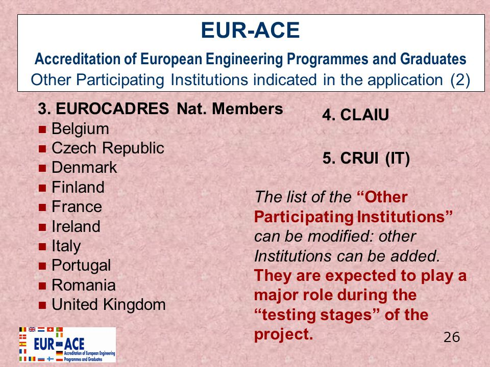 EUR-ACE Accreditation of European Engineering Programmes and Graduates Other Participating Institutions indicated in the application (2) 4. CLAIU 5. C