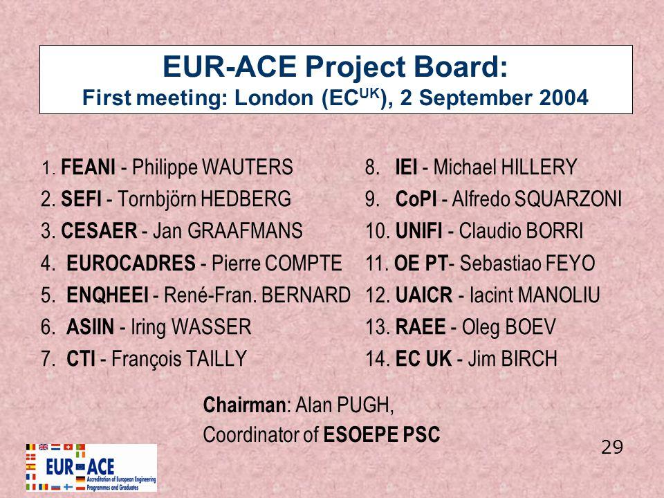 EUR-ACE Project Board: First meeting: London (EC UK ), 2 September 2004 1. FEANI - Philippe WAUTERS 2. SEFI - Tornbjörn HEDBERG 3. CESAER - Jan GRAAFM
