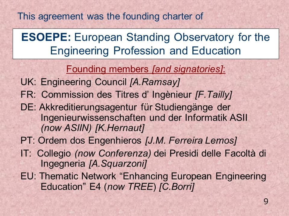 Founding members [and signatories]: UK: Engineering Council [A.Ramsay] FR: Commission des Titres d Ingènieur [F.Tailly] DE: Akkreditierungsagentur für