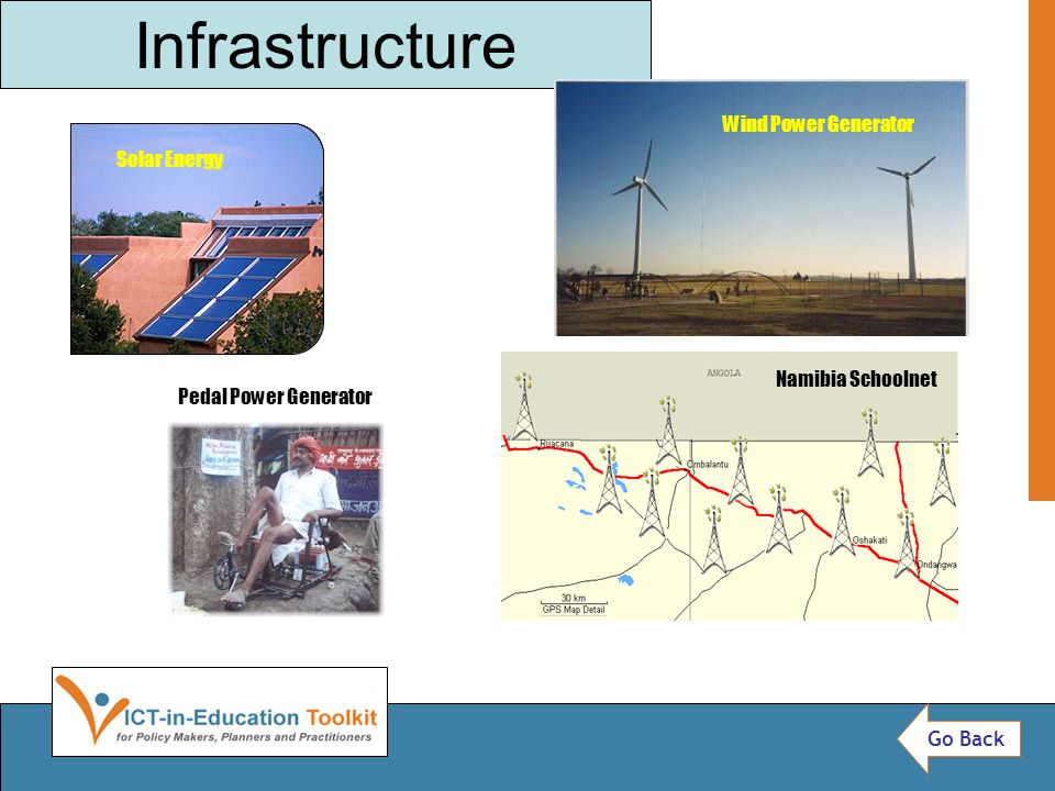 Infrastructure Namibia Schoolnet Pedal Power Generator Solar Energy Wind Power Generator Go Back